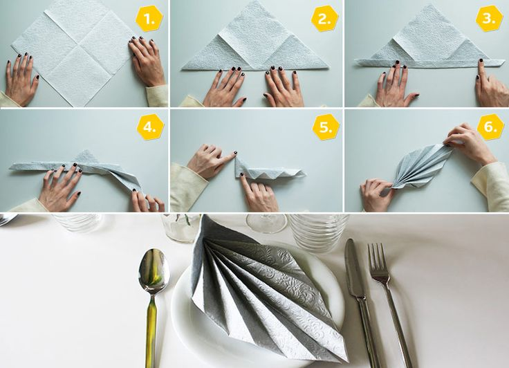 Ber ideen zu faltblatt auf pinterest brosch ren for Serviettenfalttechnik hochzeit
