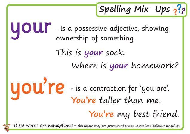 Teacher's Pet - Spelling Mix Up Posters - FREE Classroom Display Resource - EYFS, KS1, KS2, grammar, alternative, spellings, homophone, homophones