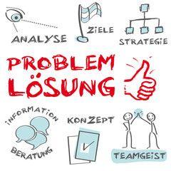 Vektor: Problemlösung, Problem, Analyse, Lösung, Cloud