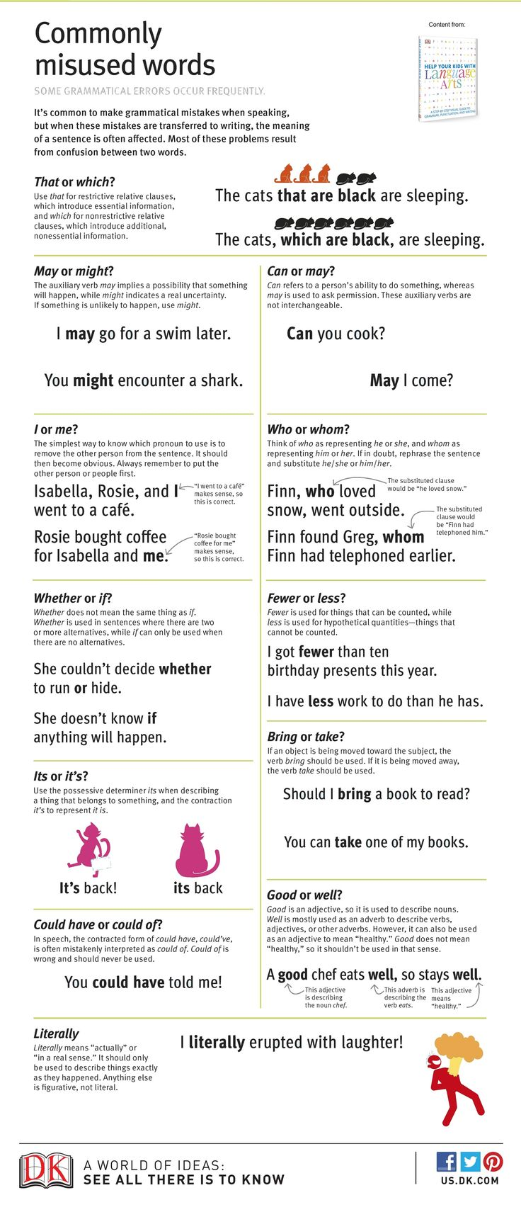 Grammar: Commonly Misused Words. Great for non-native English speakers like me. I do these kind of mistakes frequently, but I do get better for every day. :)