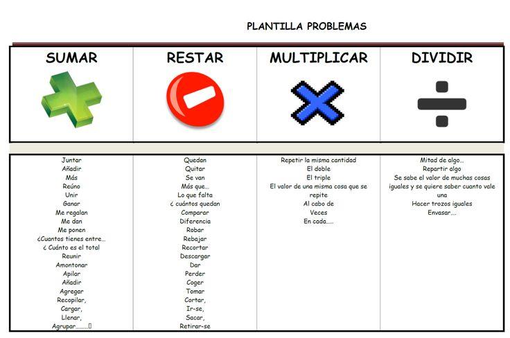 INTERPRETACIÓN+DE+DATOS.png (1600×1062)