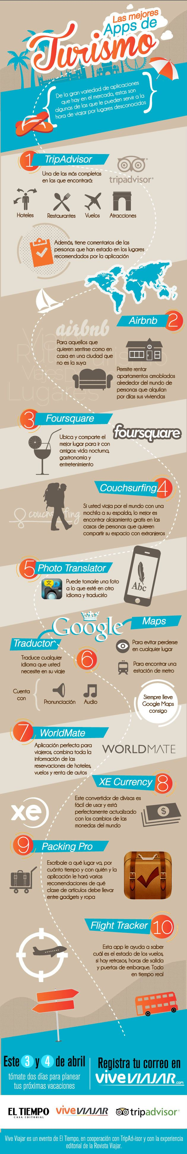 Las mejores APPs de turismo #infografia