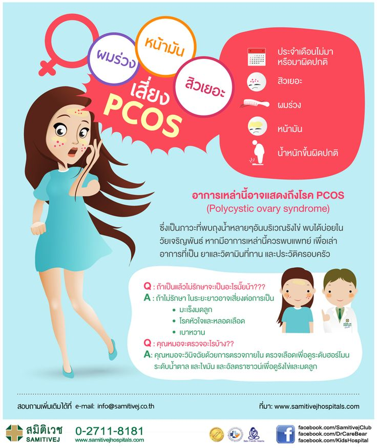 โรค PCOS