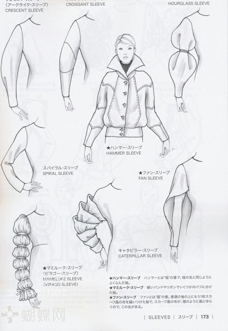 Guid to Fashion Design by Bunka fashion coollege (Japan)/ sleeves: