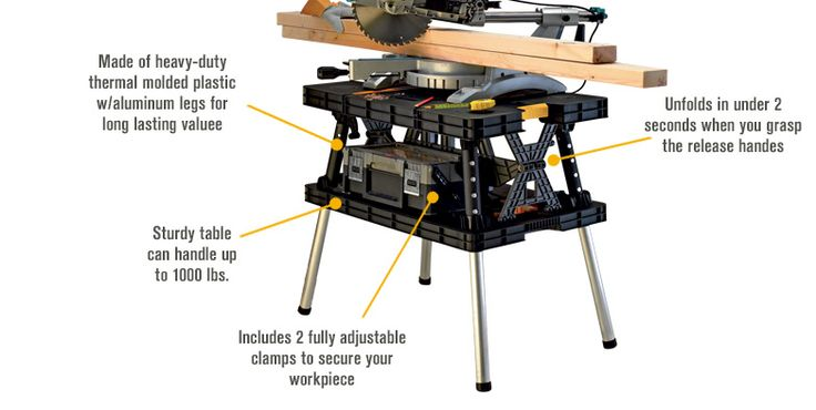 Features for Keter Folding Work Table — 33 1/2in.L x 21 3/4in.W x 29 3/4in.H, Model #17182239