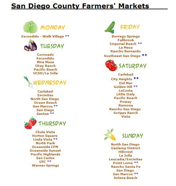 San Diego Farmer's Market Schedule =] for when I just can't manage to grow it.