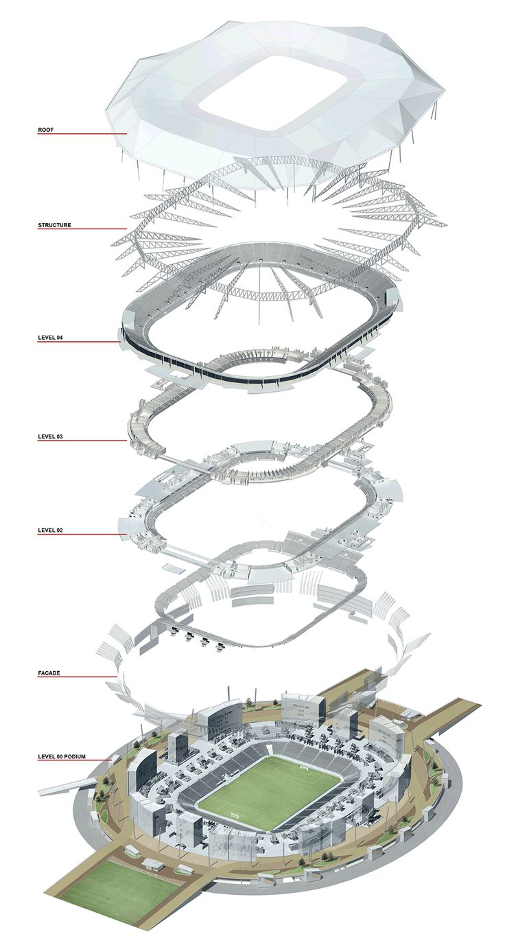 parc-olympique-lyonnaise-stade-des-lumieres-stadium-architecture-populous-lyon-france-euros-2016-exploded-diagram_dezeen_0_1000.gif (1000×1872)