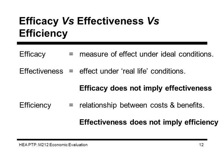 Efficacy Vs Effectiveness Vs Efficiency  Development