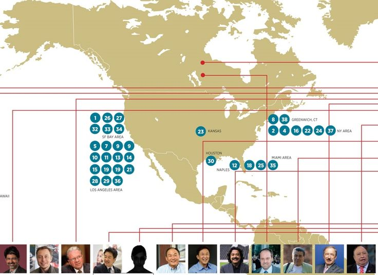American Dreams: Foreign-Born Members Of The Forbes 400 - Forbes
