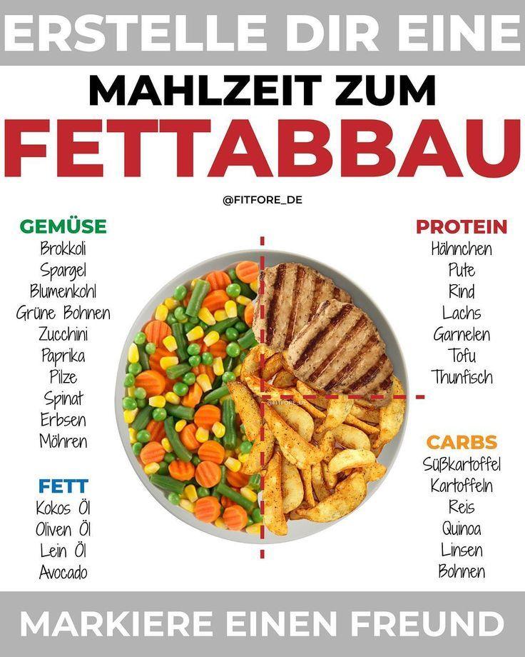 beste ernährung abnehmen