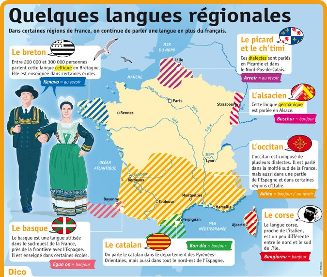 Fiche exposés : Quelques langues régionales