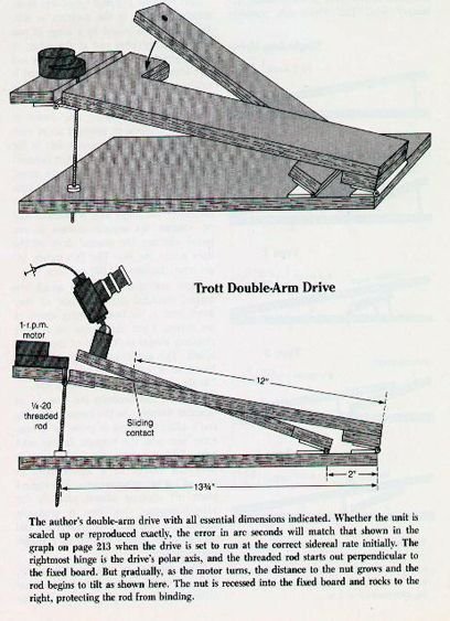 Construction drawings of the Double Arm Barn Door Drive