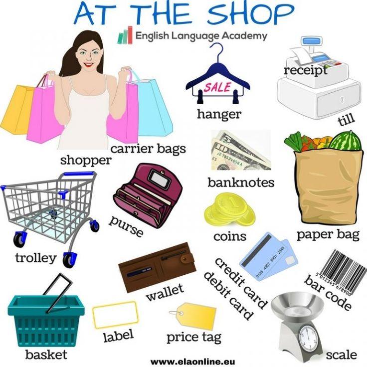 Anglická slovná zásoba, Angličtina slovíčka, V obchode, angličtina pre začiatočníkov, English Vocabulary, At the shop