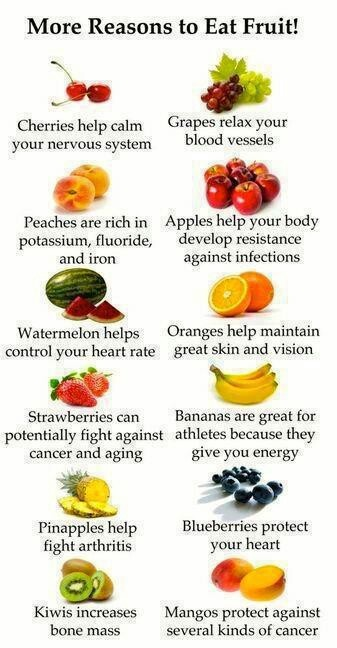 What Are Several Reasons To Eat Nutritious Foods