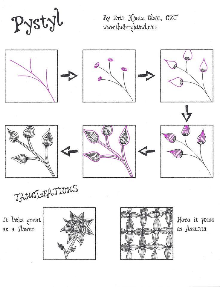 Griffonnage - botanique