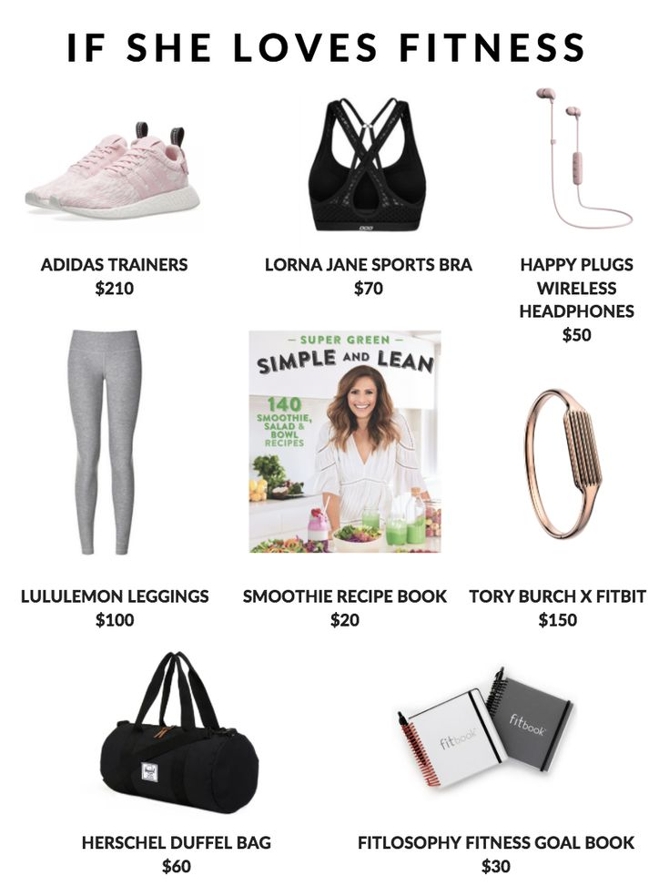 Holiday Gift Guide for Twenty-Something Girls 2017