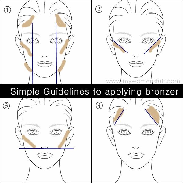 Simple guidelines where to apply and not to apply bronzer
