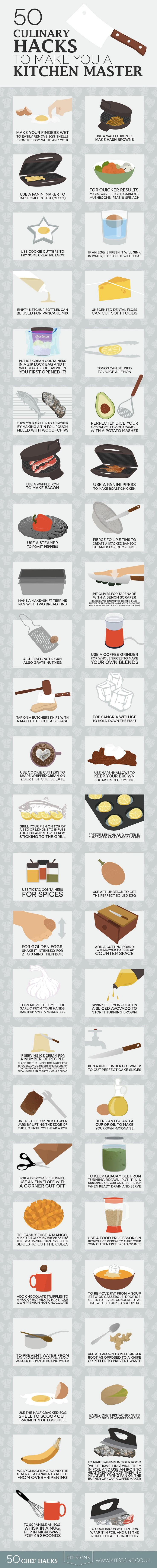 Infographic: 50 Culinary Hacks To Make You A Kitchen Master - DesignTAXI.com