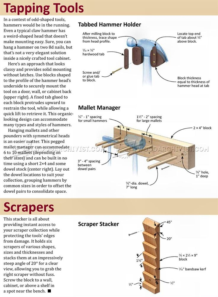 DIY Hand Tool Holder Woodworking Hand Tools Workshop Solutions