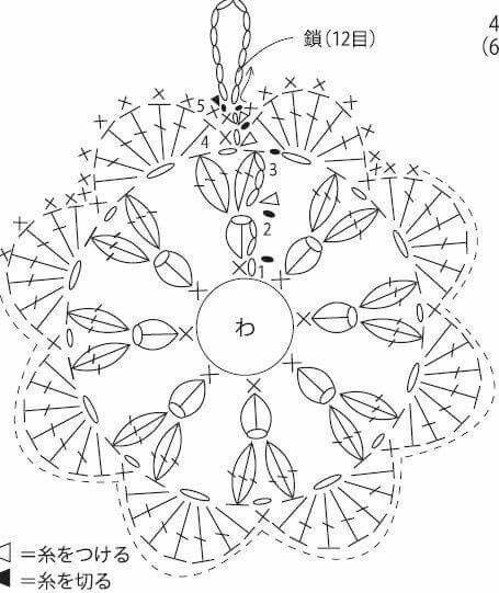 snowflake 381, https://s-media-cache-ak0.pinimg.com/originals/47/39/94/47399459b88d16d44d4dcbe2e71396d2.jpg
