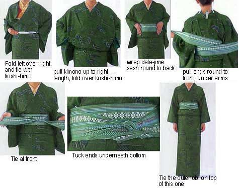 Folding and Wearing Japanese Kimonos, Obis and Geta - Wafuku Kimono Information 5
