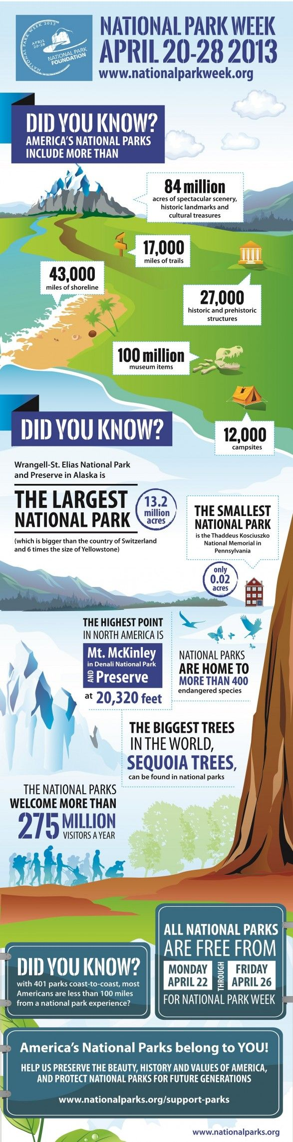Did You Know National Park Week Is April 20-28?    http://larryferlazzo.edublogs.org/2009/03/26/the-best-sites-for-learning-about-yosemite-other-us-national-parks/