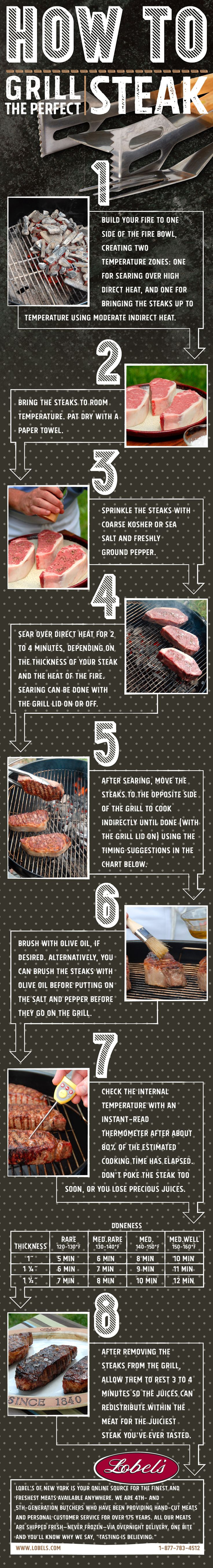 Do you know how to grill the perfect steak? Let America's #1 family of butchers show you how using the indirect-heat method. (Charcoal Bbq Recipes)
