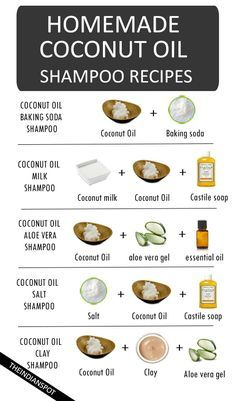 AMAZING 5 BEST Coconut shampoo RECIPES FOR BEAUTIFUL HAIR - LONGER STRONGER HAIR NATURALLY