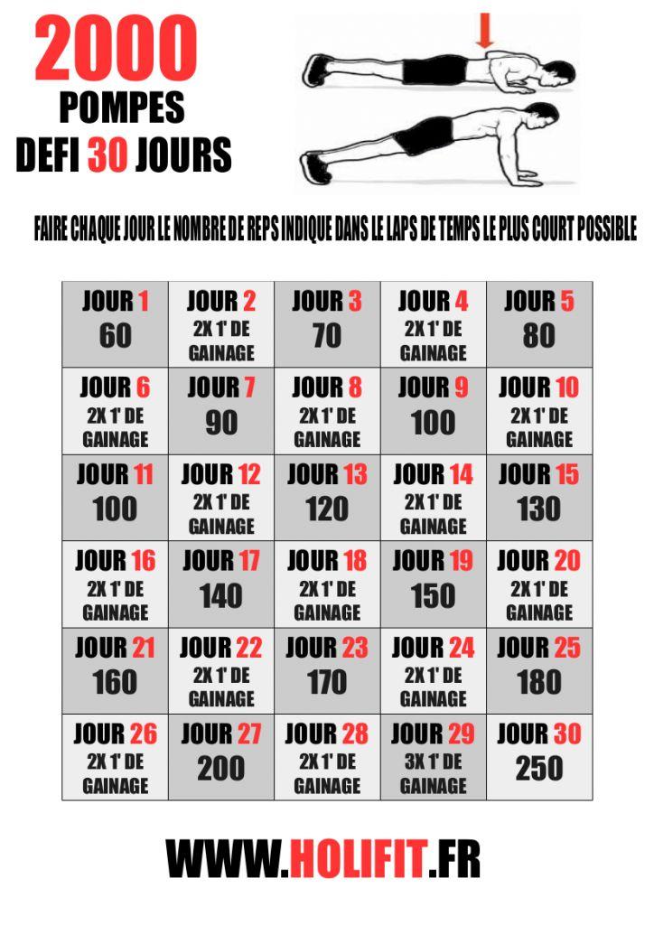 Ce défi de 30 jours vous permet de progresser sur les pompes et d'en réaliser 2000 en 30 jours. Une bonne façon de reprendre le sport et se préparer à un programme de musculation plus intense !