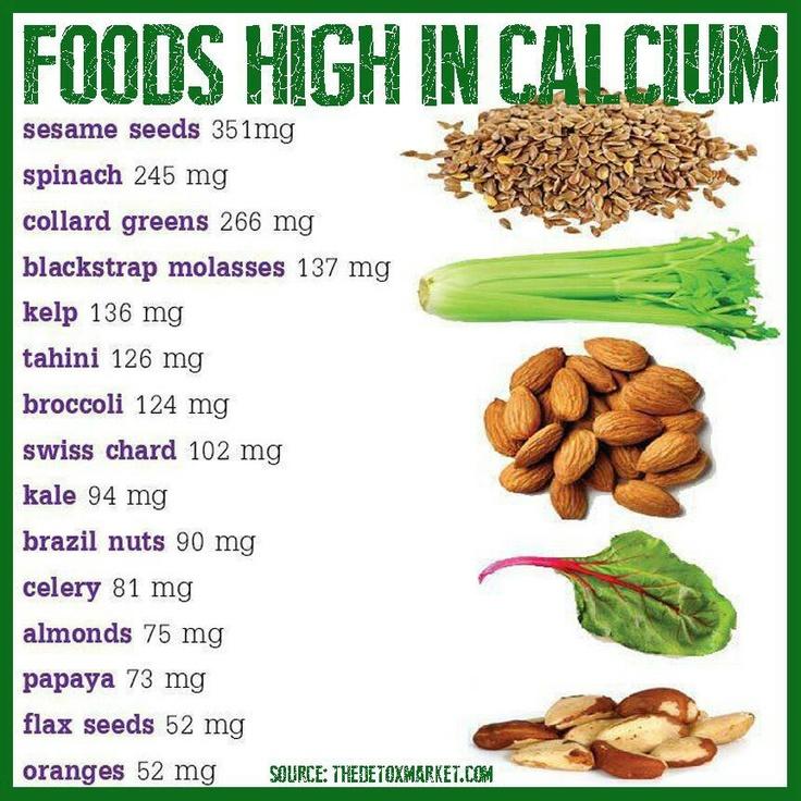 Foods High In Calcium But Lactose Free