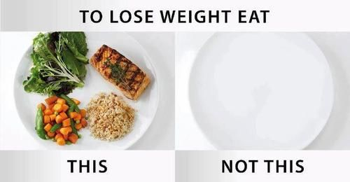 Fitness, healthy food motivation and portion control