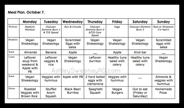 insanity weight loss eating plan