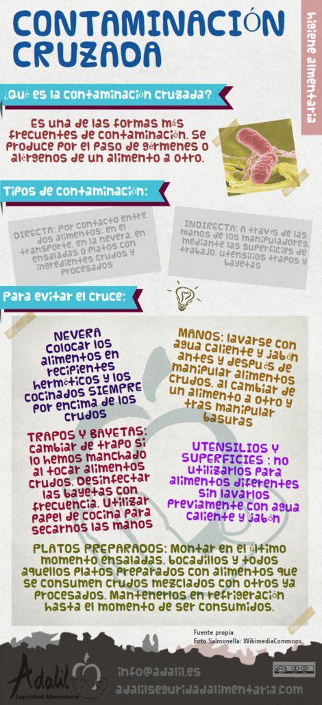 #Infografía Contaminación Cruzada