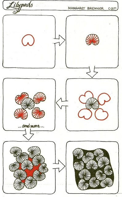 Enthusiastic Artist: LILYPADS and TH@ - Two new tangles by Margaret Bremner, Certified Zentangle Teacher