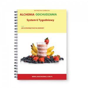 Alchemia Odchudzania -