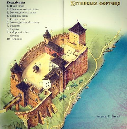 Hotyn Fortress. Dnister river. Chernivtsi region. Хотинська фортеця на річці Дністер. Чернівецька область.