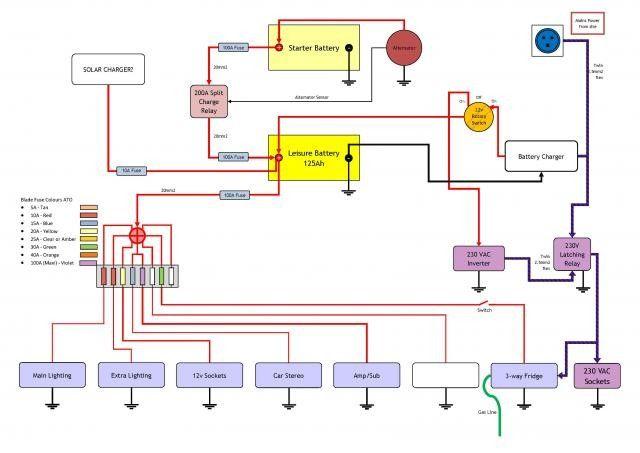 Pin By Mick Collins On Camper Van Trailer Wiring Diagram Electrical Diagram Van Conversion Wiring