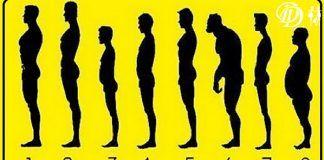 Тест по фигуре мужчины. Выберите типаж вашего мужчины и узнайте о себе и своем внутреннем мире больше