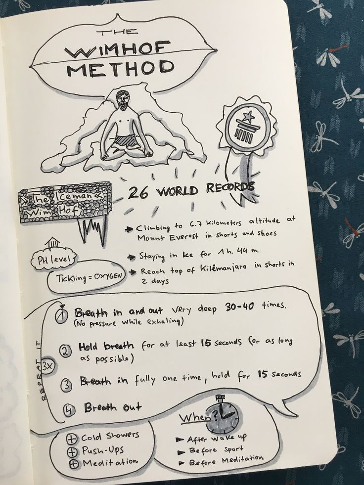 Sketchnote of the Wim Hof Method. A breathing technique, which allowed him to hold 26 world records of extreme kind: Walking on Mount Everest in shorts, being dug in ice for hours.