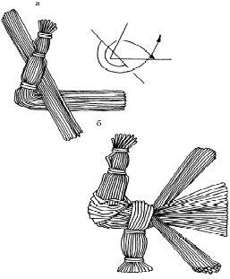 Чтение книги (Плетение из соломки и других материалов). Алеся Гриб. Страница #20