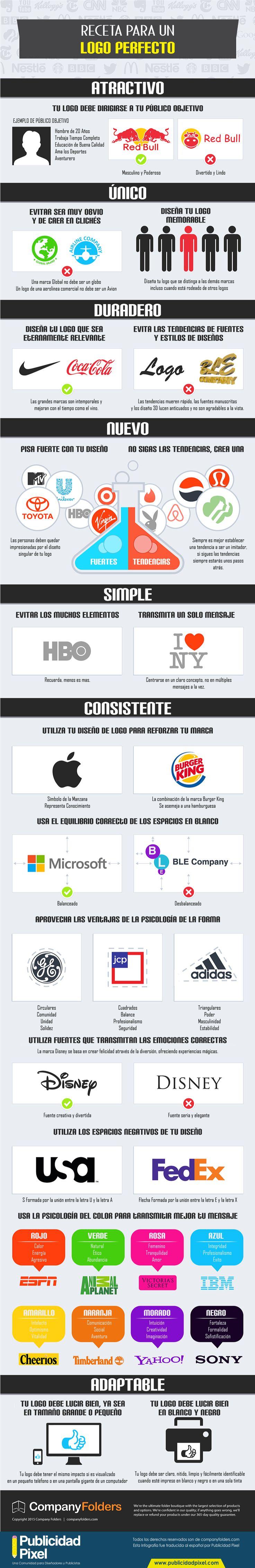 Que componentes debe tener un logo o logotipo perfecto? Cómo crear un logo profesional y que cumpla con los estándares de calidad. INFOGRAFÍA.
