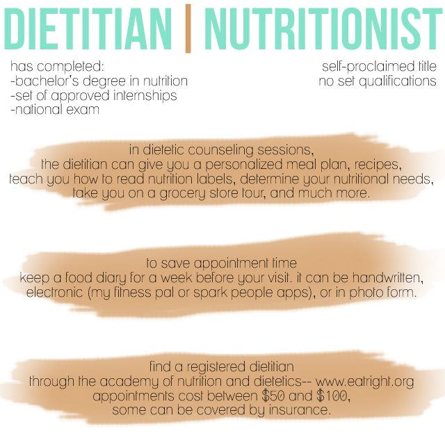 What's the difference between a dietitian and a nutritionist?   The Slender Student