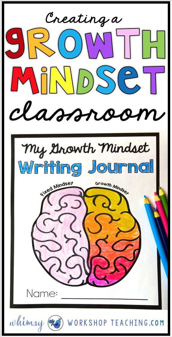 How do you create a growth mindset classroom? Here's an easy list of things I did this year from start to finish! (free downloads)
