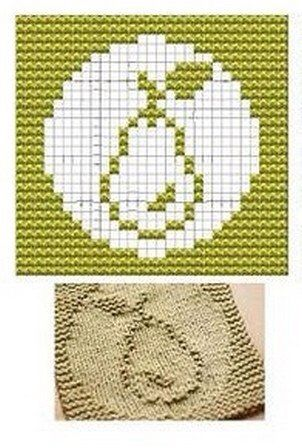 Pear Knit Dish cloths Pattern                                                                                                                                                      More