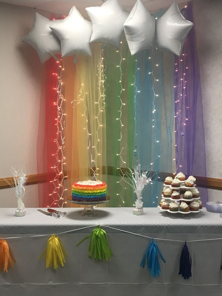 Rainbow Backdrop In 2020 Rainbow Party Decorations Rainbow