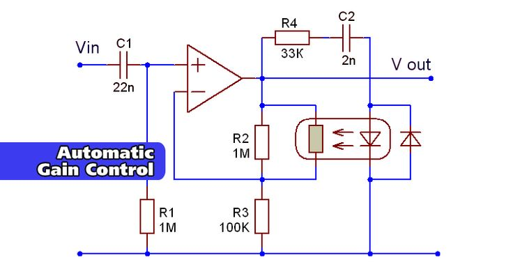 #TechTerm: Automatic gain control (AGC)  Adaptive system found in many electronic devices. The average output signal level is fed back to adjust the gain to an appropriate level for a range of input signal levels. For example, without AGC the sound emitted from an AM radio receiver would vary to an extreme extent from a weak to a strong signal; the AGC effectively reduces the volume if the signal is strong and raises it when it is weaker. AGC algorithms often use a PID controller where the P…