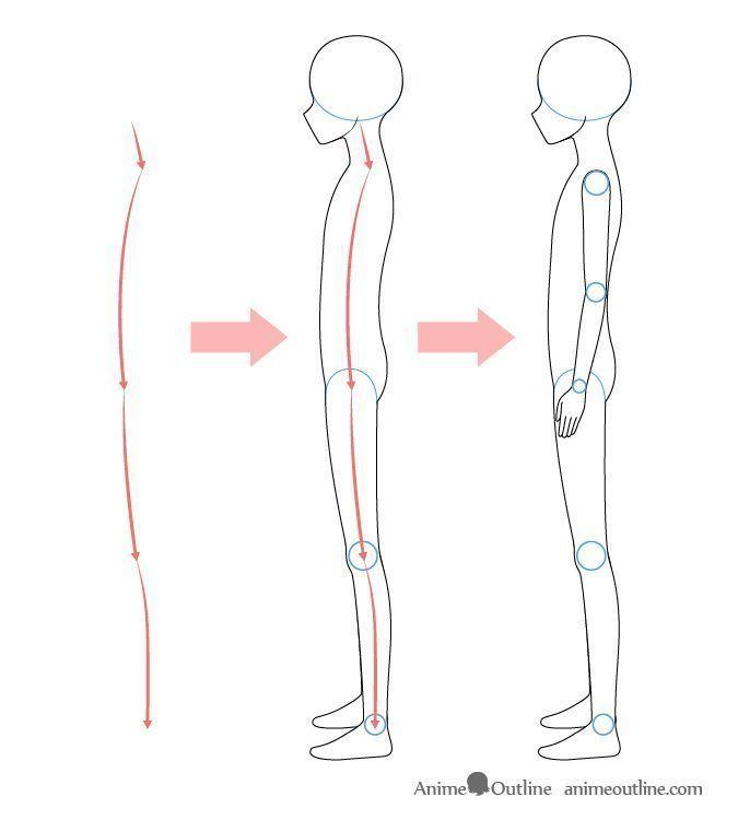 Anime Junge Korper Seitenansicht Zeichnung Anime Drawing Viewsdrawing Ansichten Zu Ans Side View Drawing Drawing Anime Bodies Anime Drawings Boy