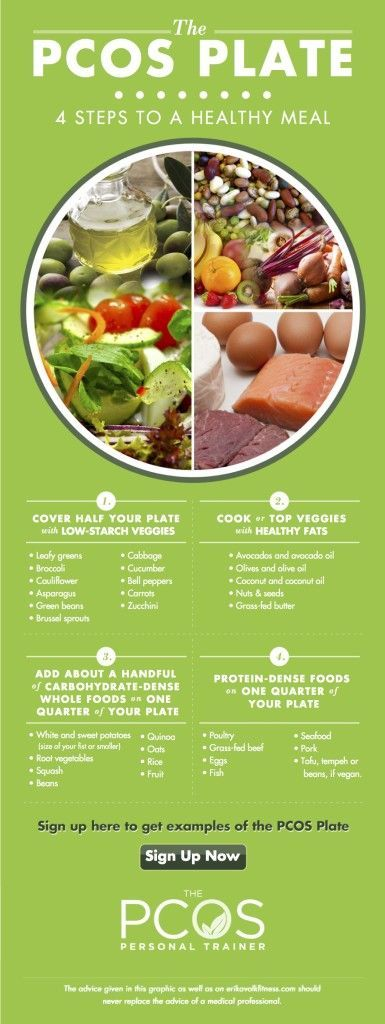 Begin with the basic building blocks of a nutritious PCOS diet and master them. Most people fail to lose weight because they never turn the basic principles of healthy eating into daily habits. The infographic below is what I call my PCOS Plate. It is a simple concept, but it works. If you can make eating this PCOS plate a lifelong habit, you will not need to buy another PCOS diet book ever again.  PCOS Diet     Complex diets are very appealing and they can deliver impressive results in the…