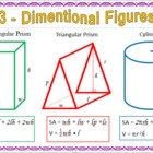 This is a large poster (2'x3') that shows a cylinder, rectangular prism and triangular prism with their respective surface area and volume formulas...