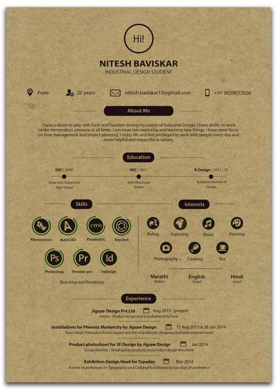 Nitesh Baviskar Resume: